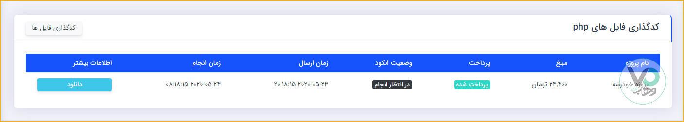 انکود فایل های php با ioncube